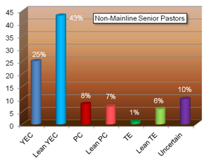 Non-Mainline Senior Pastors 2 ds