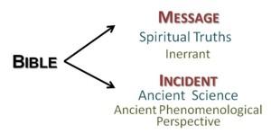 Message-Incident Principle ds