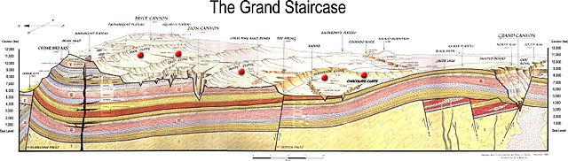 640px-Grand_Staircase-big